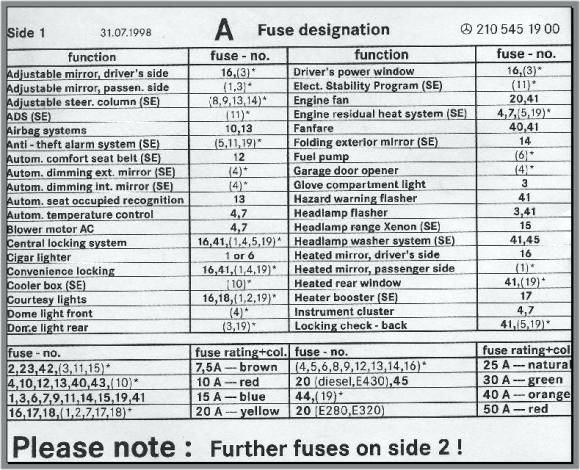 [SCHEMATICS_48IS]  RX_5636] Mercedes Benz S550 Fuse Box Wiring Diagram | 2007 S550 Fuse Box Location |  | Swas Lotap Dome Mohammedshrine Librar Wiring 101