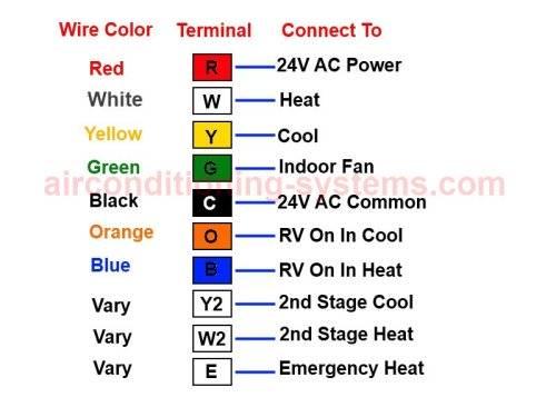 Astounding Nest Thermostat Wiring Diagram Heat Pump Basic Electronics Wiring Wiring Cloud Orsalboapumohammedshrineorg