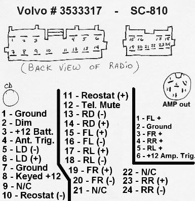 Volvo Radio Wiring Schematic - Ford Tourneo Uk Audio Wiring - ad6e6.basic- wiring.jeanjaures37.fr | Volvo Vr300 Radio Wiring Diagram |  | Wiring Diagram Resource