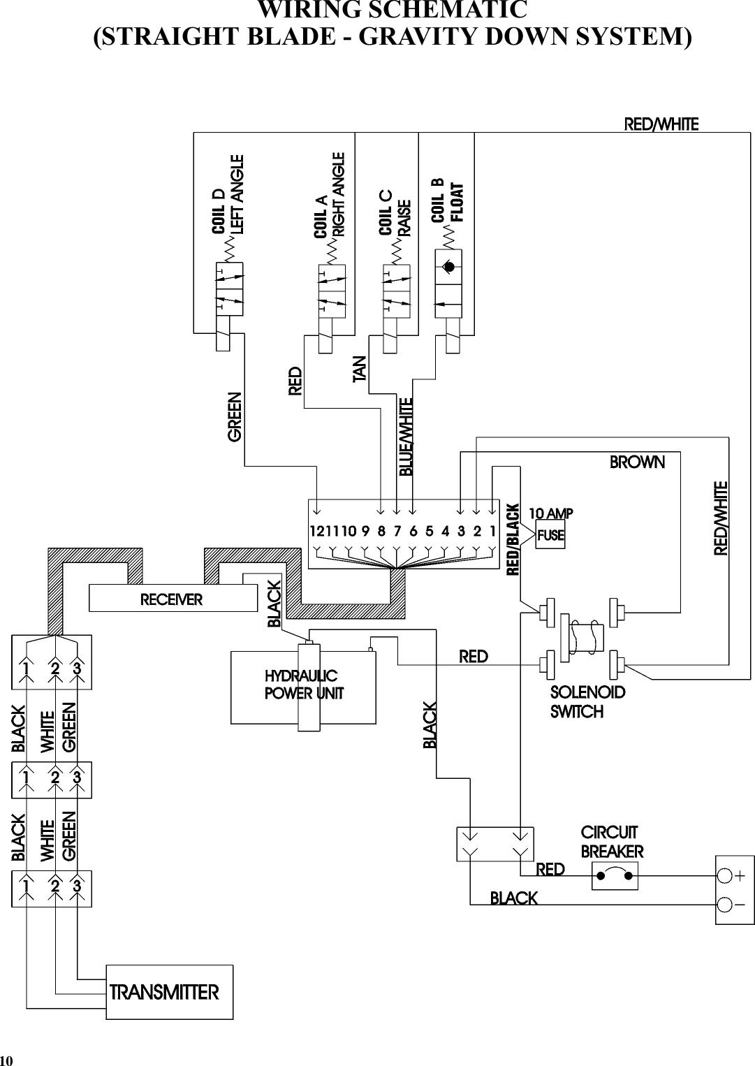 Sno Way Truck Wiring Diagram - 2003 Ford Ranger Edge Fuse Box Layout -  diagramford.tukune.jeanjaures37.frWiring Diagram Resource