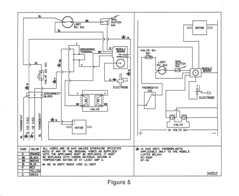 Suburban Rv Furnace Sf 42 Wiring Diagram - 1988 Ford 2 3l Engine Diagram -  yamaha-phazer.nescafe.jeanjaures37.frWiring Diagram