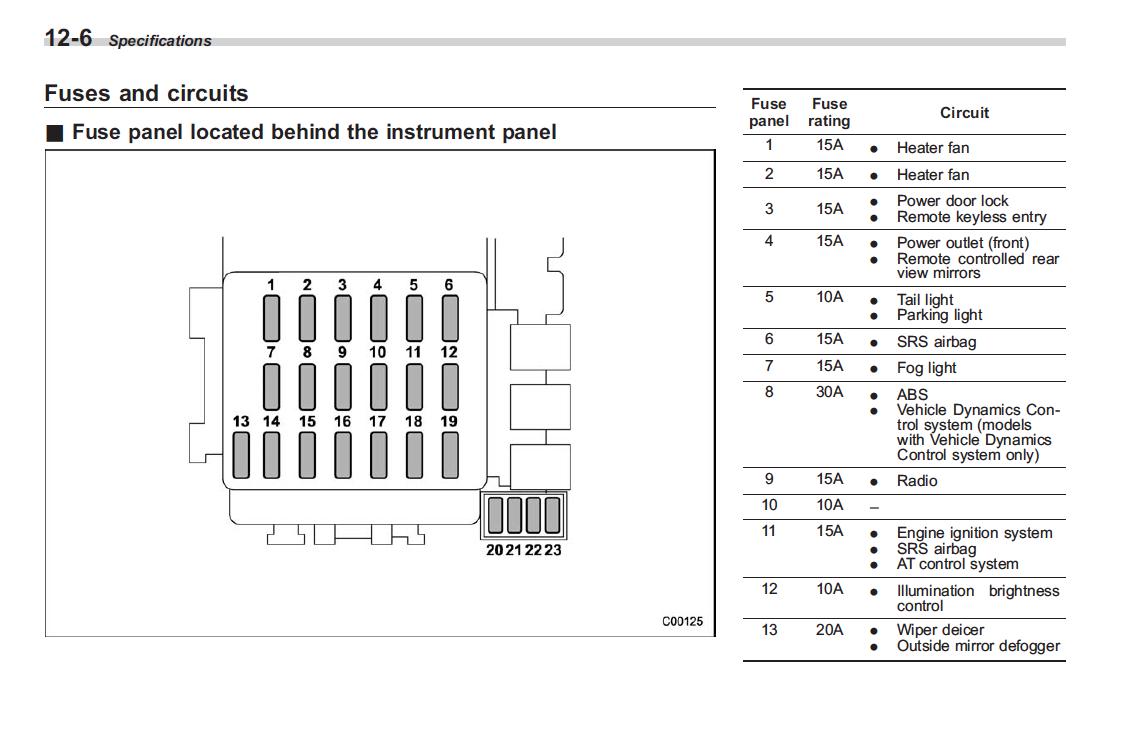 [DIAGRAM_4PO]  LS_8825] Subaru Legacy Bg5 Wiring Diagram Download Diagram | Fuse Box 1994 Subaru Legacy |  | Ginia Skat Peted Phae Mohammedshrine Librar Wiring 101