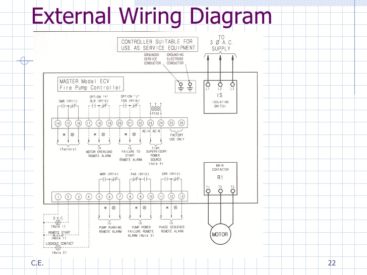 fw3714 fire pump electrical wiring download diagram