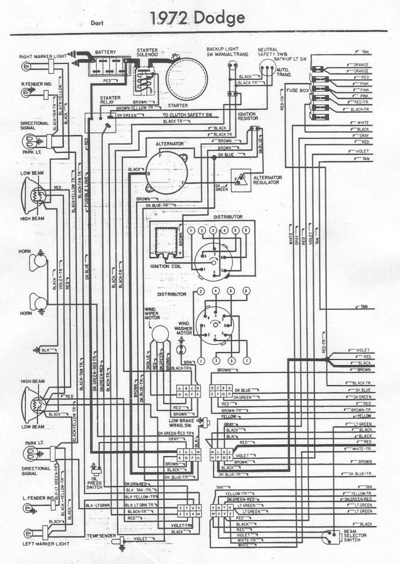 72 dodge wiring harness diagram - wiring diagram base central-a -  central-a.jabstudio.it  jab studio