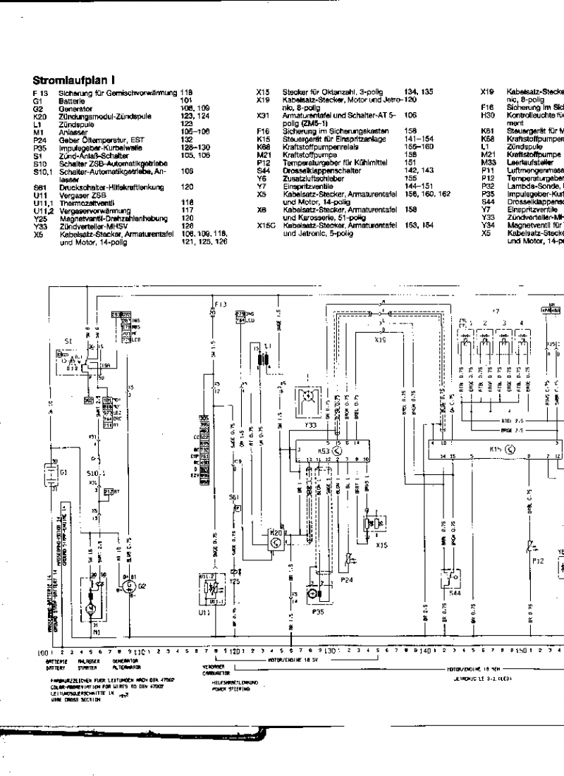 Opel Combo Wiring Diagram Fusebox And