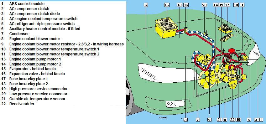 AF_7430] Basic Car Aircon Wiring Diagram Download DiagramSeme Ponol Chro Hete Ilari Xrenket Estep Mopar Lectu Stap Scata Kapemie  Mohammedshrine Librar Wiring 101
