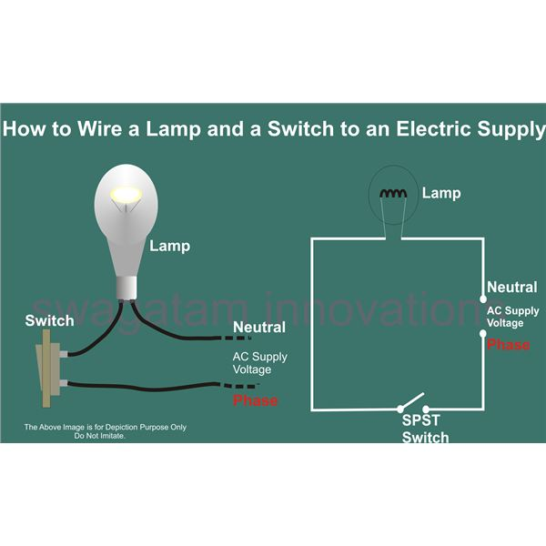 Outstanding Household Electrical Wiring Guide Basic Electronics Wiring Diagram Wiring Cloud Hemtegremohammedshrineorg