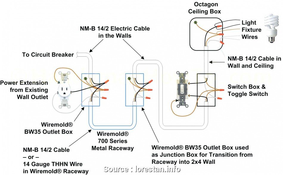 [DIAGRAM_1CA]  TL_7593] Combination Switch Receptacle Wiring Diagram For Light And Switch  Free Diagram | Light Switch Schematic Combo Wiring Diagram |  | Favo Caba Iosto Phon Emba Mohammedshrine Librar Wiring 101