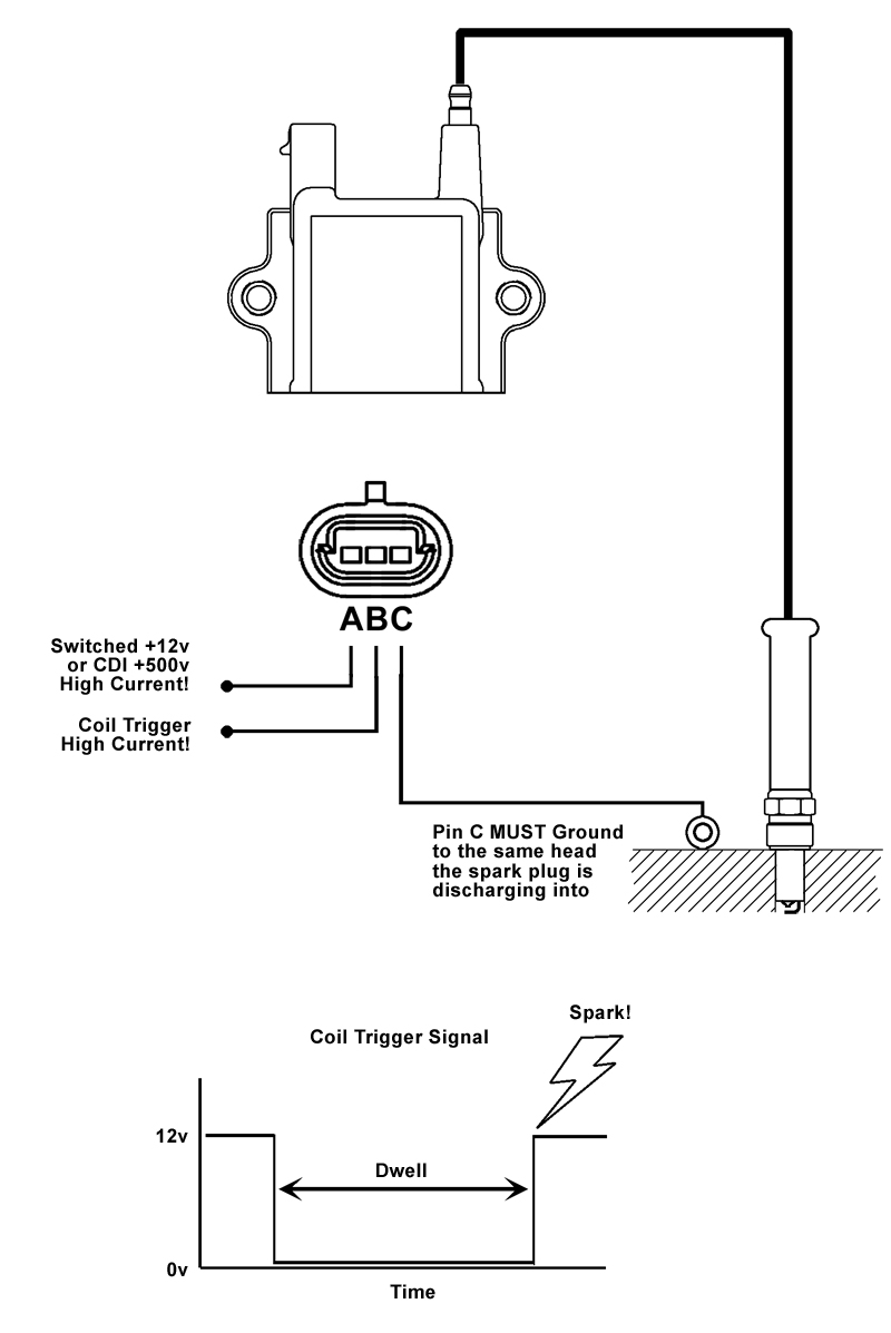 KY_6581] Wiring Diagram Ignition Coil Plug Black Or Download DiagramRect Trofu Gue45 Mohammedshrine Librar Wiring 101