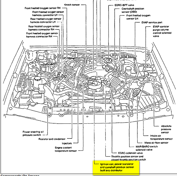 2000 Nissan Xterra Parts Diagram - Wiring Diagram Replace forge-random -  forge-random.miramontiseo.it | 2000 Nissan Frontier Engine Diagram |  | forge-random.miramontiseo.it