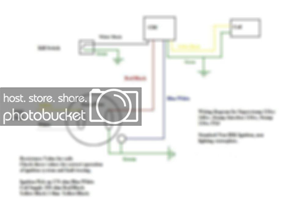 Tremendous Ssr Schematic For Bike Wiring Diagram Schema Wiring Cloud Staixaidewilluminateatxorg