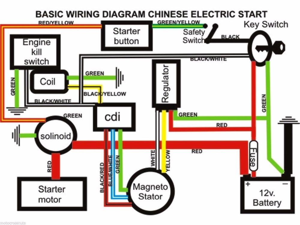 HW_1121] Atv Wiring Harness Diagram Moreover Pit Bike Electric Start  Diagram Schematic WiringElia Phil Argu Omen Heeve Strai Faun Isop Heeve Mohammedshrine Librar Wiring  101