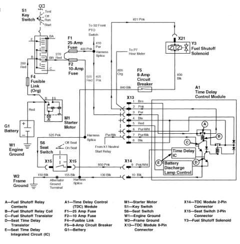 MT_0671] 430 John Deere Lawn Mower Wiring Diagram Get Free Image About Wiring  Schematic WiringWww Mohammedshrine Librar Wiring 101
