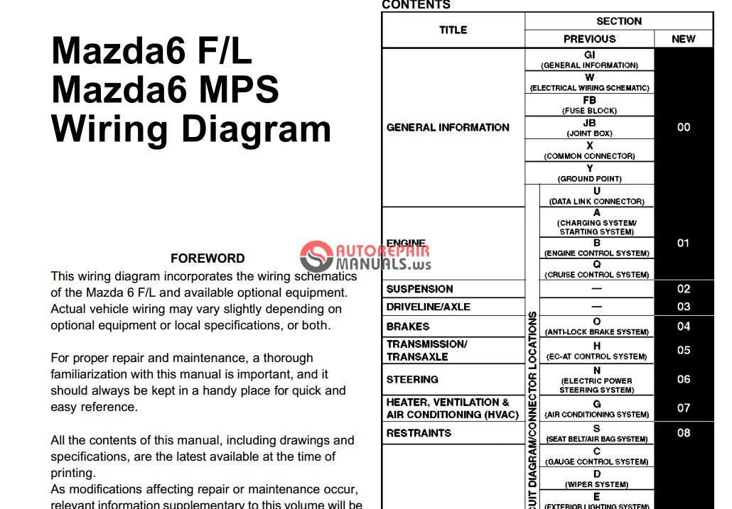 Mazda 6 Gg Wiring Diagram Wiring Diagram Data Scene Build Scene Build Portorhoca It