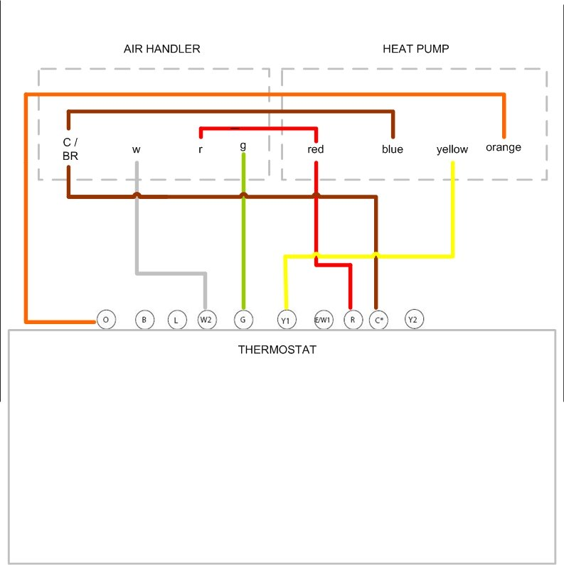 [DIAGRAM_3NM]  XM_3307] Wiring Diagram Rheem Heat Pump Air Handler Wiring Diagram Rheem | Wiring Diagram Rheem Heat Pump |  | Nnigh Nekout Expe Nnigh Benkeme Mohammedshrine Librar Wiring 101