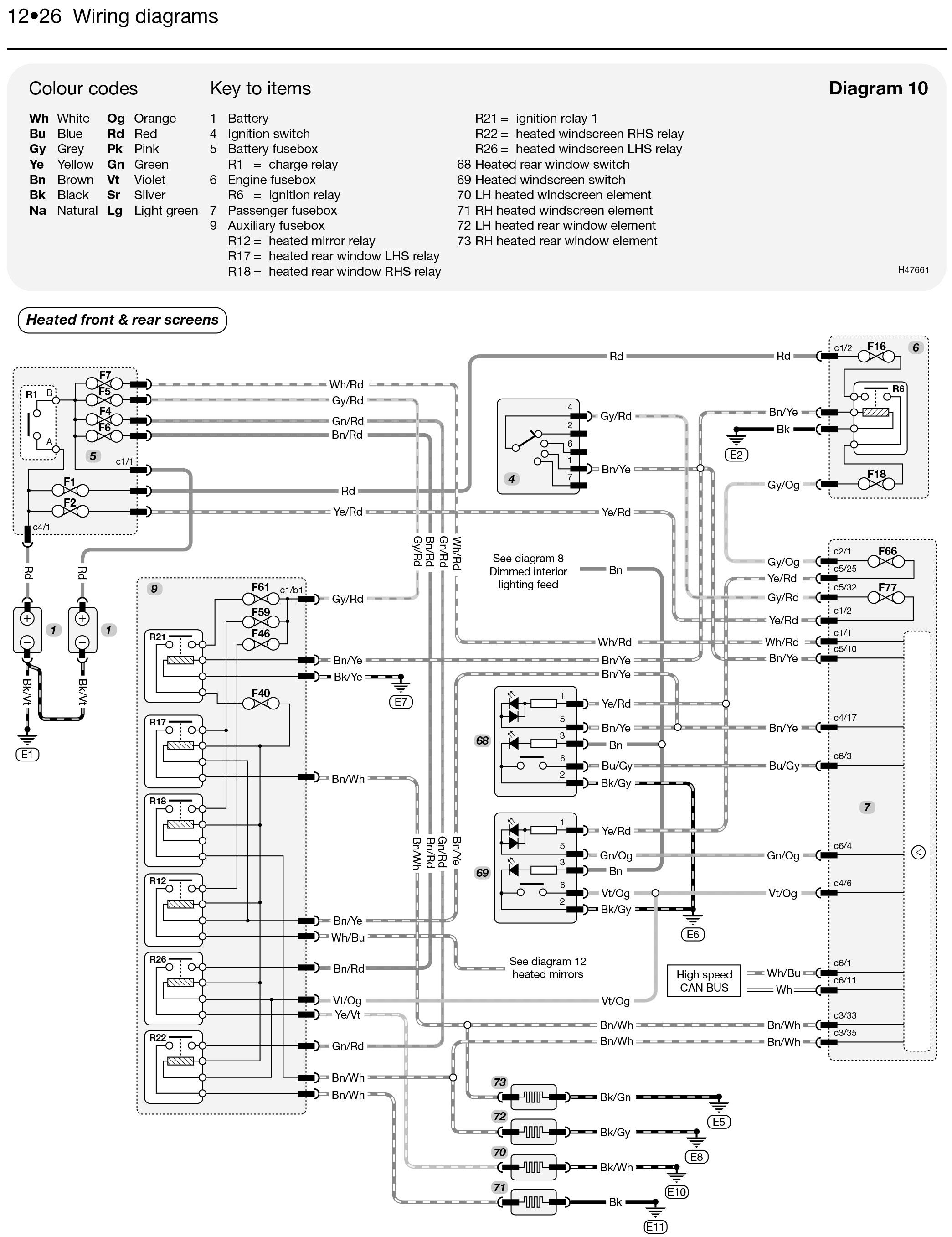 SE_3860] 2015 Ford Transit Wiring Diagram Download DiagramPuti None Caba Gresi Vira Mohammedshrine Librar Wiring 101