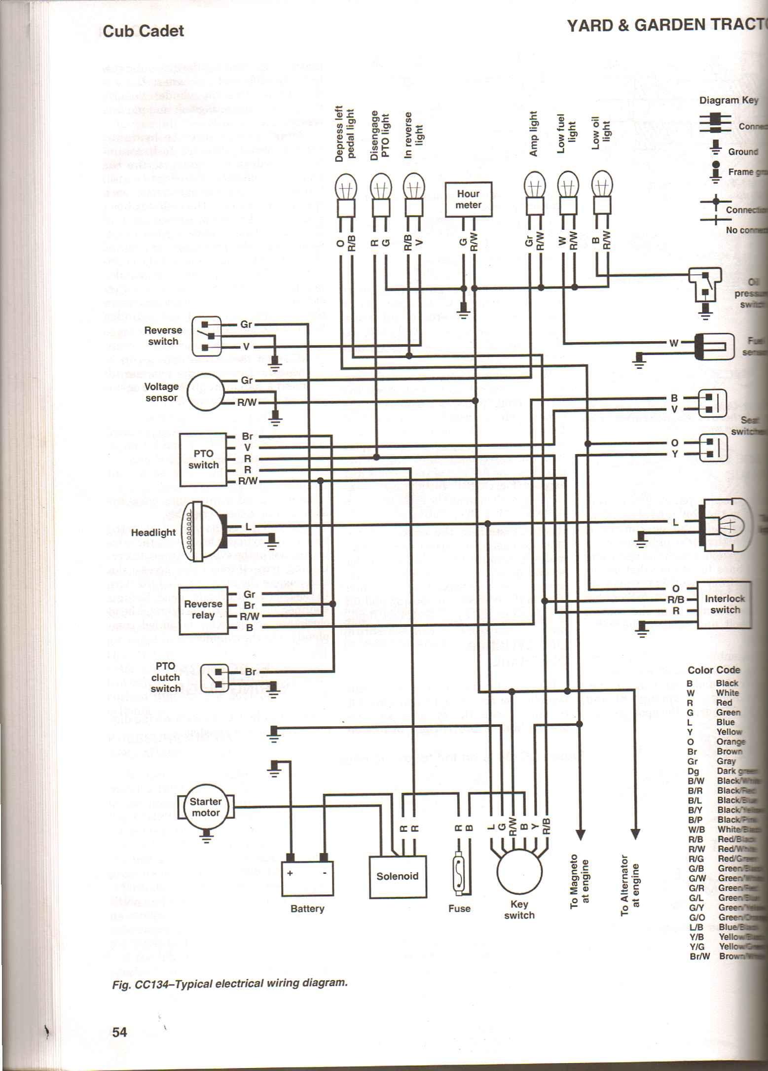 [QNCB_7524]  XZ_9702] Cub Cadet Kohler Wiring Diagram Also Cub Cadet Ltx 1045 Drive Belt Schematic  Wiring | Cub Cadet Ltx 1042 Wiring Diagram |  | Synk Gho Viewor Mohammedshrine Librar Wiring 101