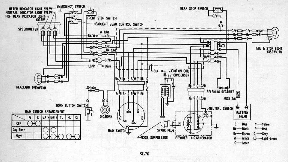 Astounding Honda St90 Wiring Diagram Wiring Diagram Wiring Cloud Orsalboapumohammedshrineorg