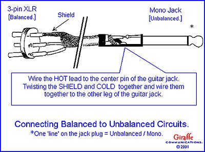 Bb 5033 Balanced Xlr Cables Wiring Diagram On Balanced Xlr To Unbalanced 1 4 Free Diagram