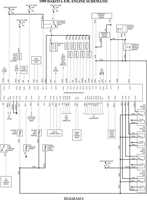 hw_0922] wiring diagram for 1997 dodge dakota wiring diagram  semec nekout expe nnigh benkeme mohammedshrine librar wiring 101