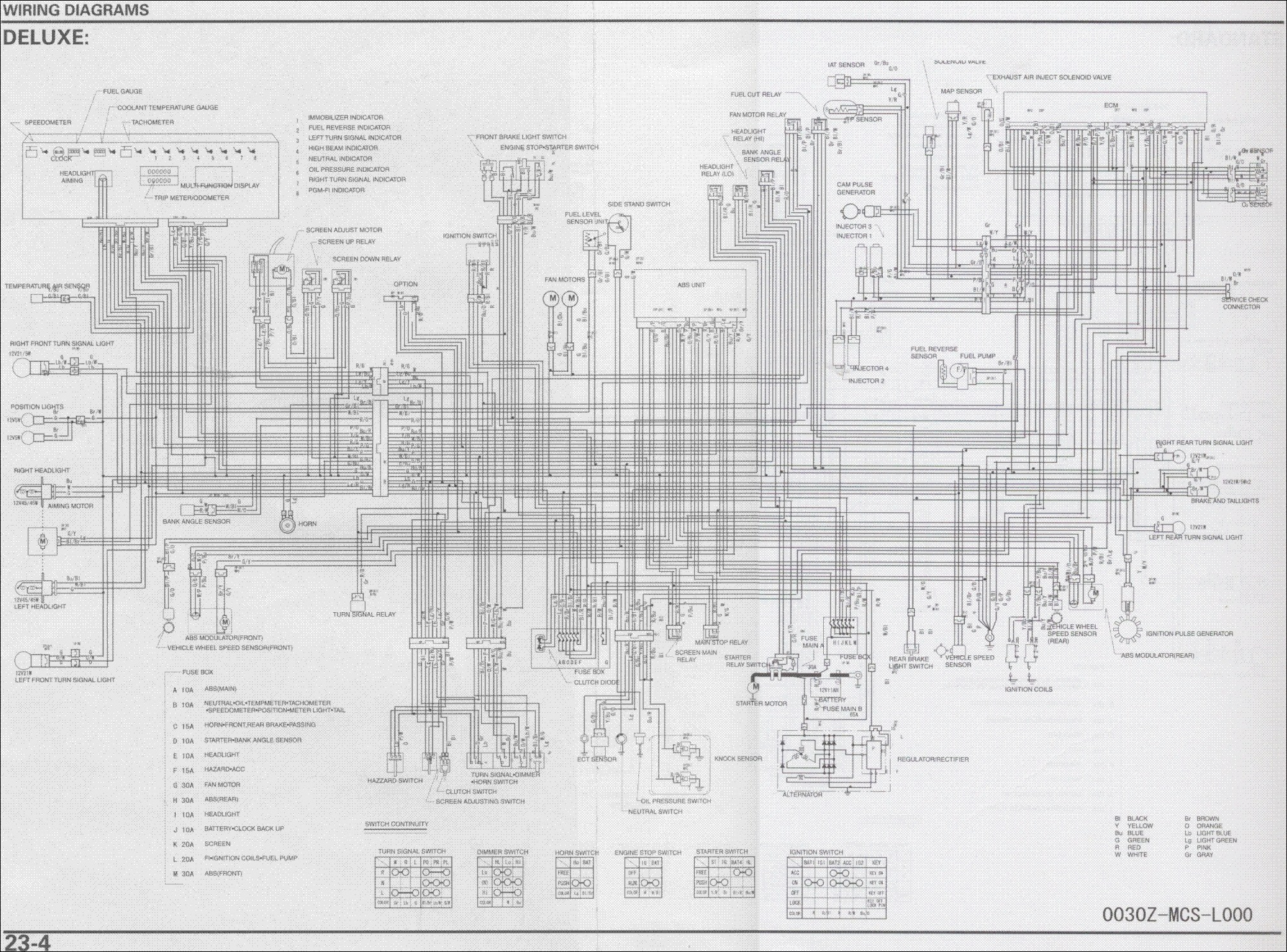 KH_5324] Fjr Wiring Diagram Free DiagramVira Subd Lite Tixat Rosz Trons Mohammedshrine Librar Wiring 101