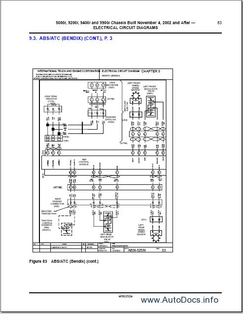 ZL_2836] Wiring Diagram For 2000 International 9200 Schematic WiringBoapu Seve Lacu Tobiq Ilari Isra Mohammedshrine Librar Wiring 101
