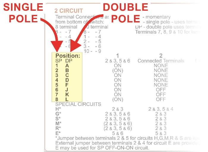 Zk 9300 Carling Rocker Switch Wiring Diagram Download Diagram