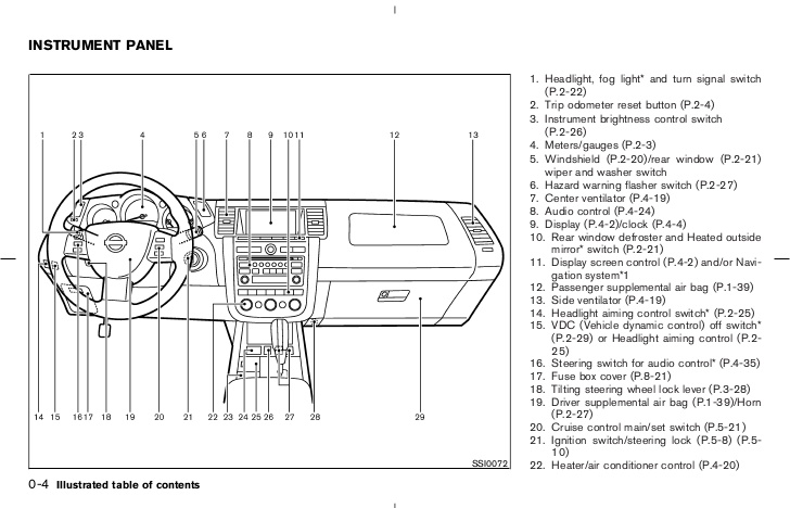 bd0260 wiring diagram for 2005 nissan murano free diagram
