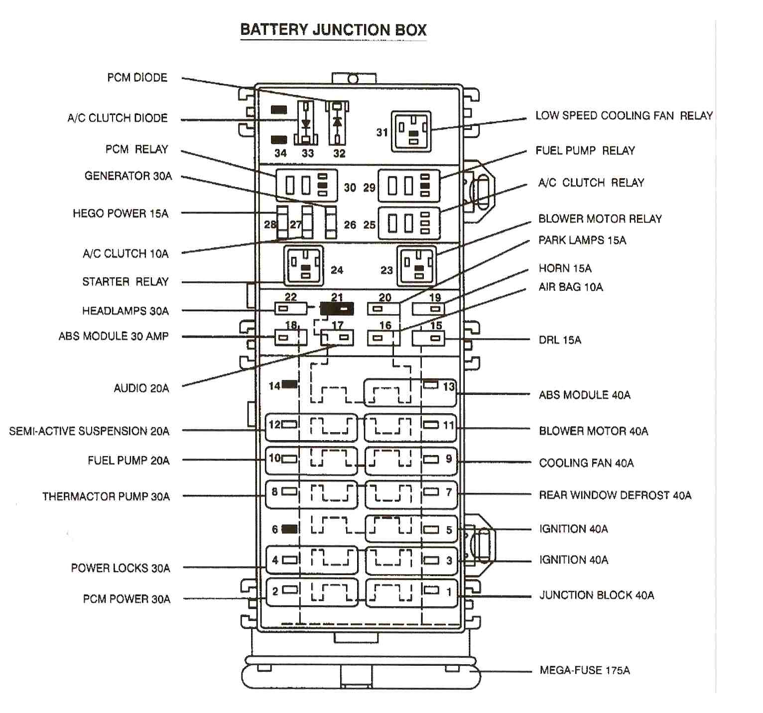 1996 ford taurus fuse box chart - wiring diagram system rock-term-a -  rock-term-a.ediliadesign.it  ediliadesign.it