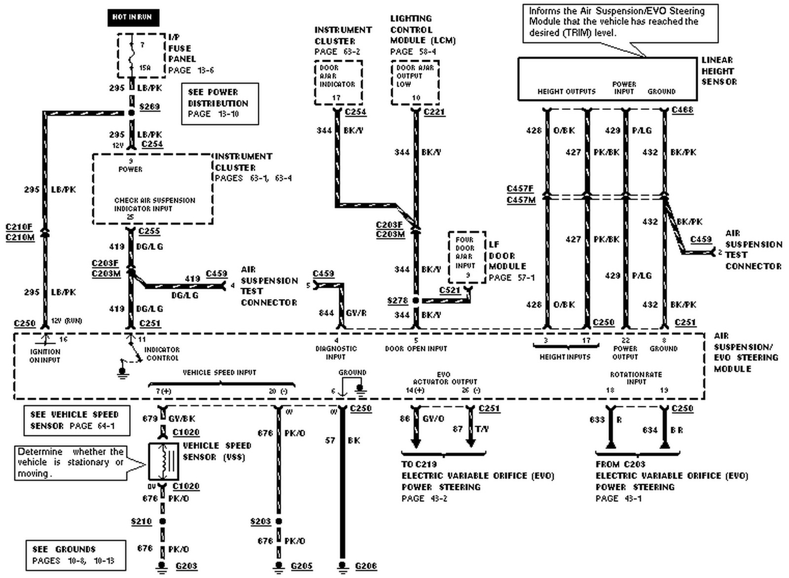 lincoln p203 wiring diagram - wiring diagram law-setup-a -  law-setup-a.cinemamanzonicasarano.it  cinemamanzonicasarano.it