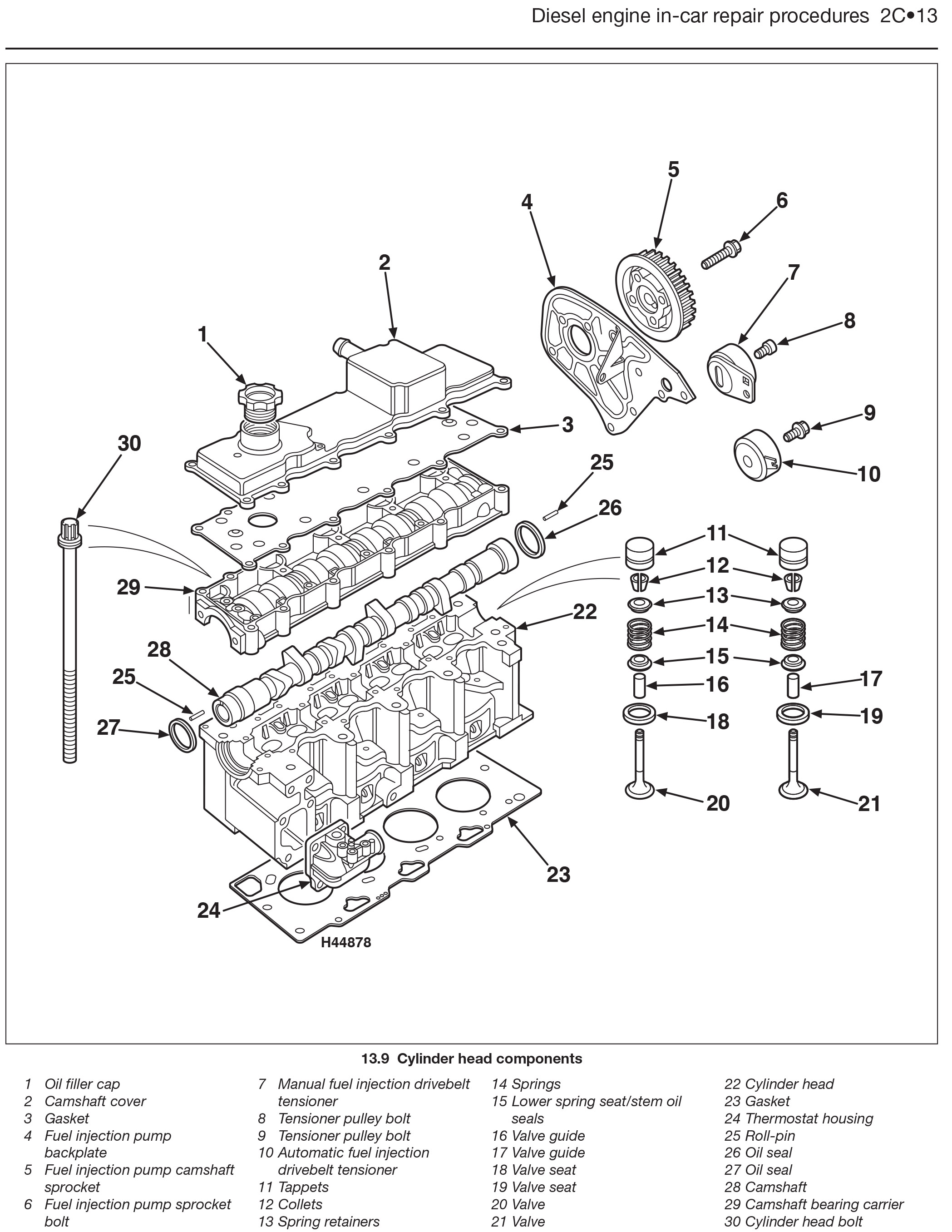 [SCHEMATICS_44OR]  Wiring Diagram For Rover 45 Basic Race Car Chasis Wiring Schematic - fisher- wire.pisang.astrea-construction.fr | Rover 45 Audio Wiring Diagram |  | Begeboy Wiring Diagram Source - astrea-construction.fr
