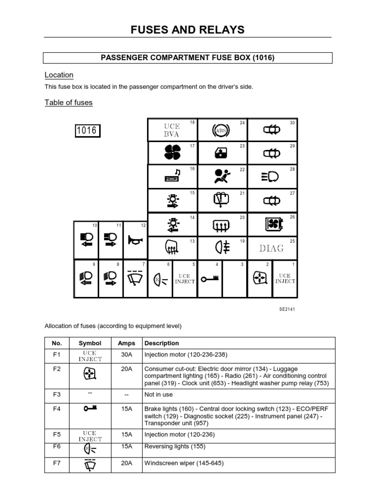 MN_2296] Renault Clio Uch Wiring Diagram Download DiagramKweca Isra Benkeme Mohammedshrine Librar Wiring 101