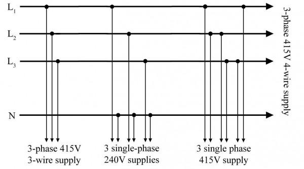 Swell 240V 4 Wire Plug Wiring Diagram Basic Electronics Wiring Diagram Wiring Cloud Vieworaidewilluminateatxorg