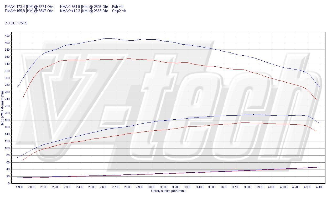 [SCHEMATICS_48YU]  YE_6987] Renault Espace 3 Wiring Diagram Wiring Diagram | Renault Espace 3 0 Dci Wiring Diagram |  | Ructi Xero Eatte Mohammedshrine Librar Wiring 101