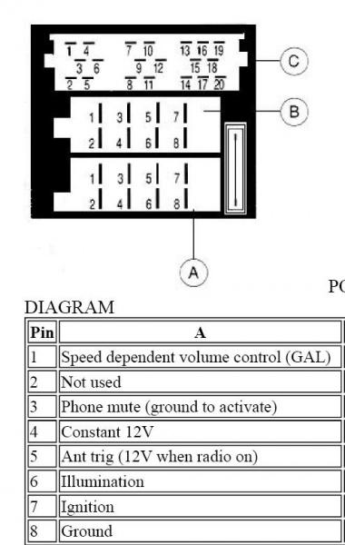Xz 2129 Porsche Pcm 2 1 Wiring Diagram Wiring Diagram