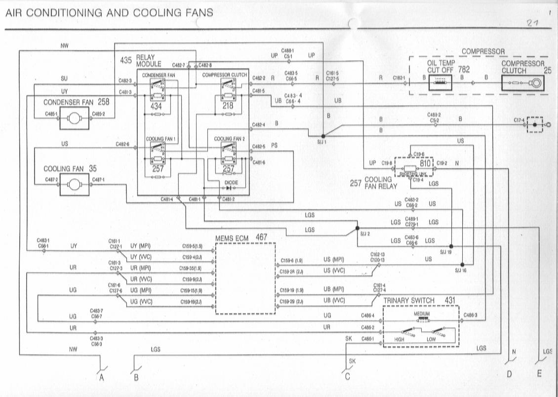 [SCHEMATICS_48IS]  XH_4907] Mgf Schaltbilder Inhalt Wiring Diagrams Of The Rover Mgf Download  Diagram | Rover 75 Wiring Diagram And Body Electrical System |  | Stica Nnigh Weasi Emba Mohammedshrine Librar Wiring 101