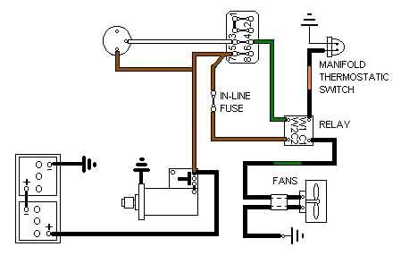 1980 mgb wiring diagram 78 mgb wiring diagram wiring diagram data  78 mgb wiring diagram wiring diagram data