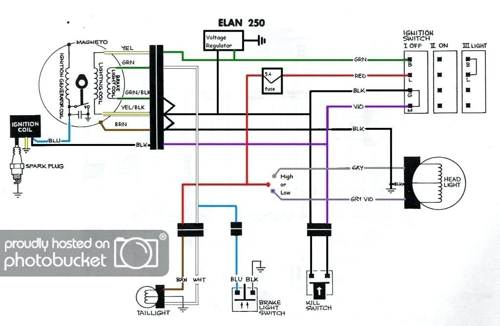 Diagram Porsche 996 Tail Light Wiring Diagram Full Version Hd Quality Wiring Diagram Tv Schematics Abretti It
