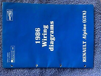 Brilliant Renault Alpine Gta 1986 Wiring Diagrams Manual V6 Turbo D501 Wiring Cloud Xortanetembamohammedshrineorg