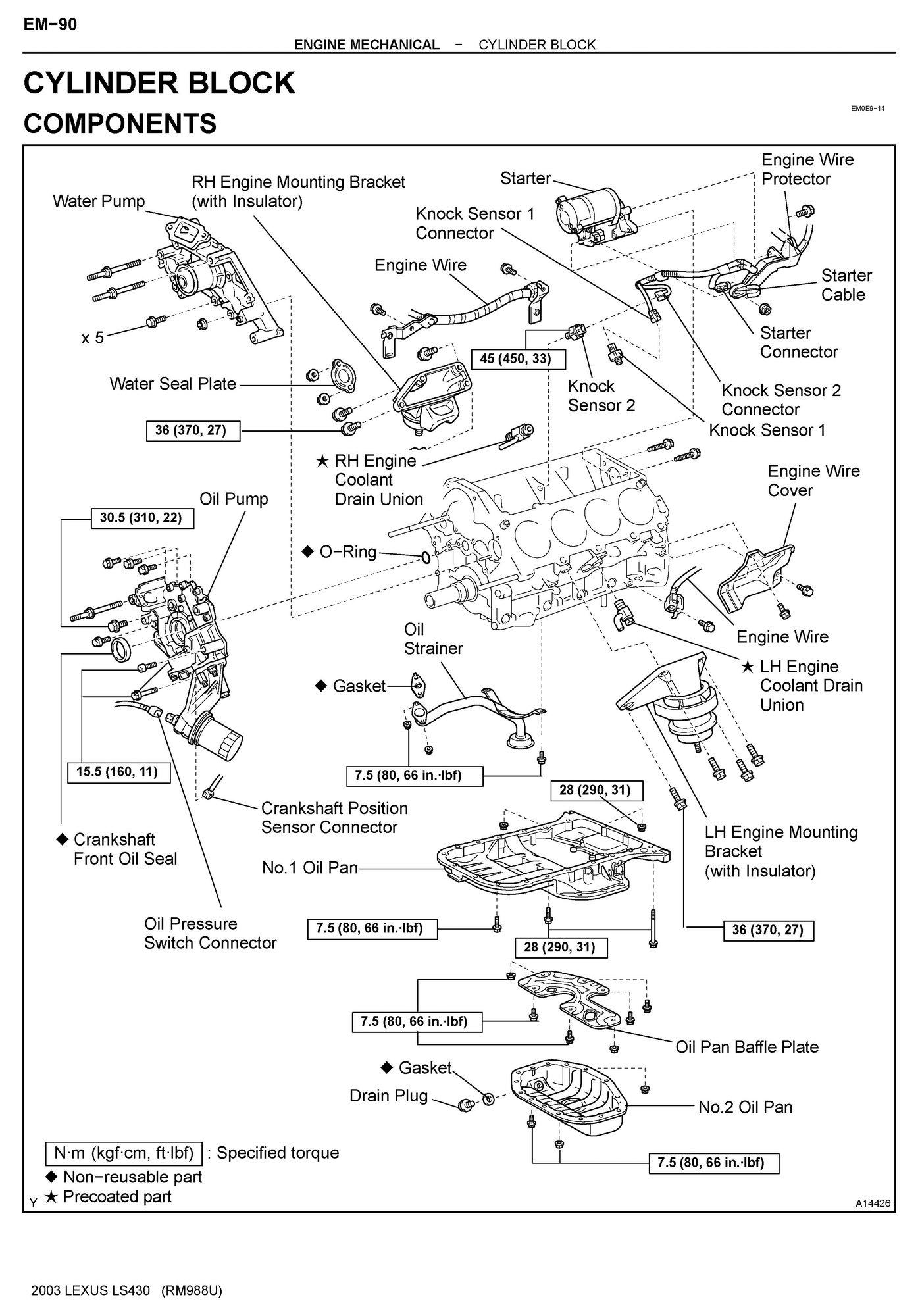 LK_5820] 2003 Lexus Ls 430 Engine Diagram Download DiagramUmize Penghe Isra Mohammedshrine Librar Wiring 101