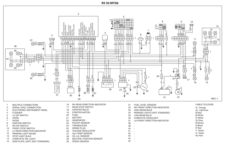 go_3749] aprilia sl1000 falco wiring diagram download diagram  plan expe kumb isra mohammedshrine librar wiring 101