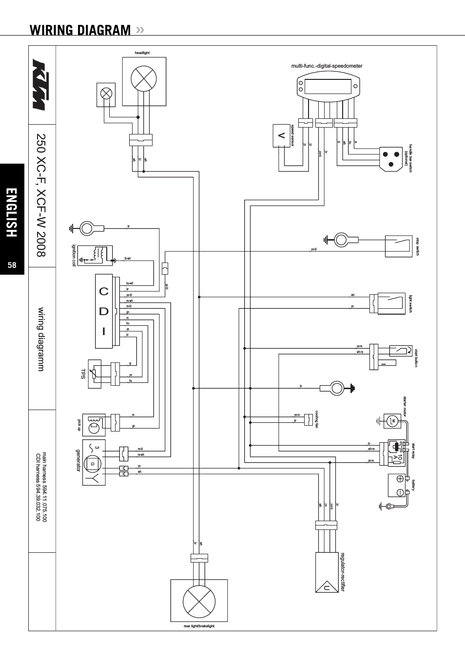 ktm 620 96 wiring diagrams - wiring diagram bland-completed-b -  bland-completed-b.fugadalbenessere.it  fugadalbenessere.it