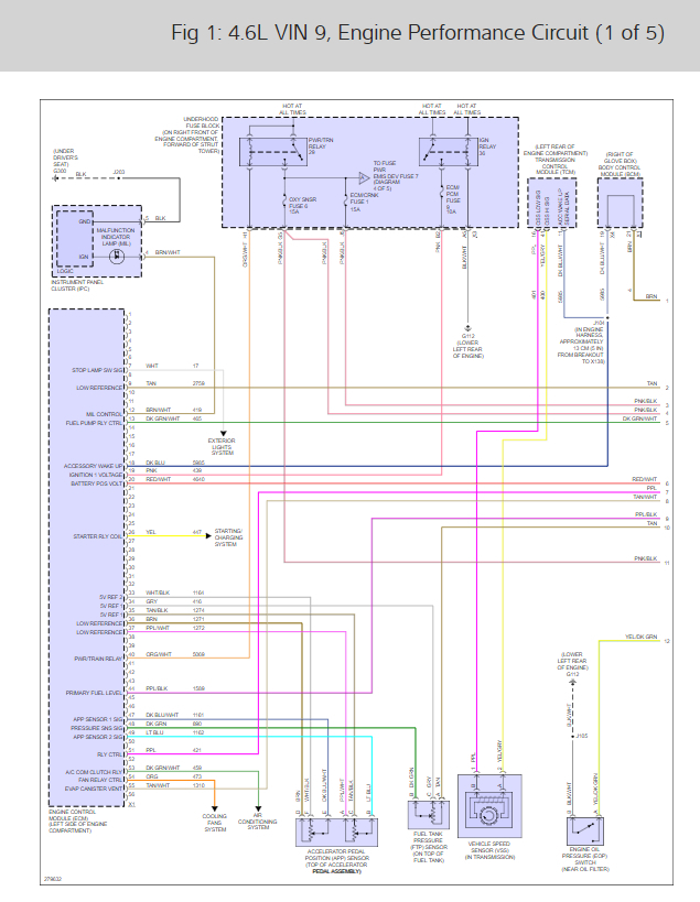 wiring diagram for 2008 buick lucerne - wiring diagram schema calf-track -  calf-track.atmosphereconcept.it  atmosphereconcept.it