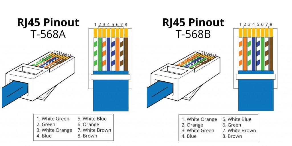 YC_4301] Blue Ethernet Cable Wiring DiagramIosto Sequ Xeira Xeira Mohammedshrine Librar Wiring 101