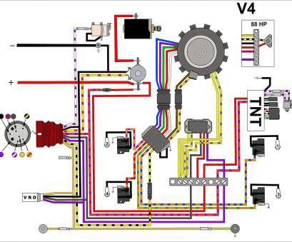 GR_5252] Johnson Outboard Starter Diagram Free DiagramUnho Icand Sapre Xero Ixtu Hyedi Mohammedshrine Librar Wiring 101