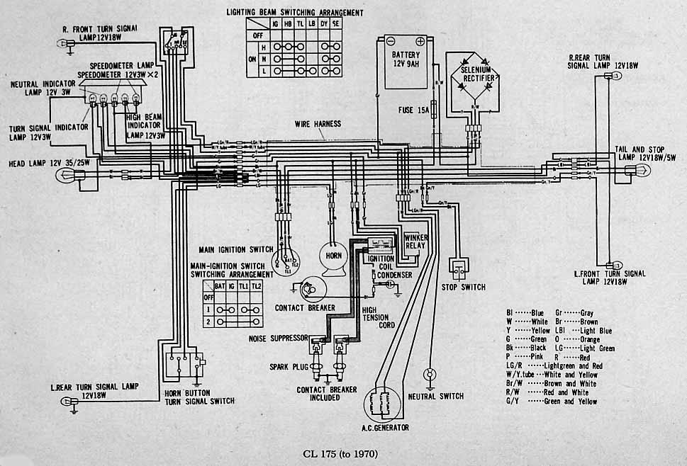 bx_9819] honda sl175 wiring diagram download diagram 1969 cb175 wiring diagram usa pdf honda 125 wiring diagram phil nizat phae mohammedshrine librar wiring 101