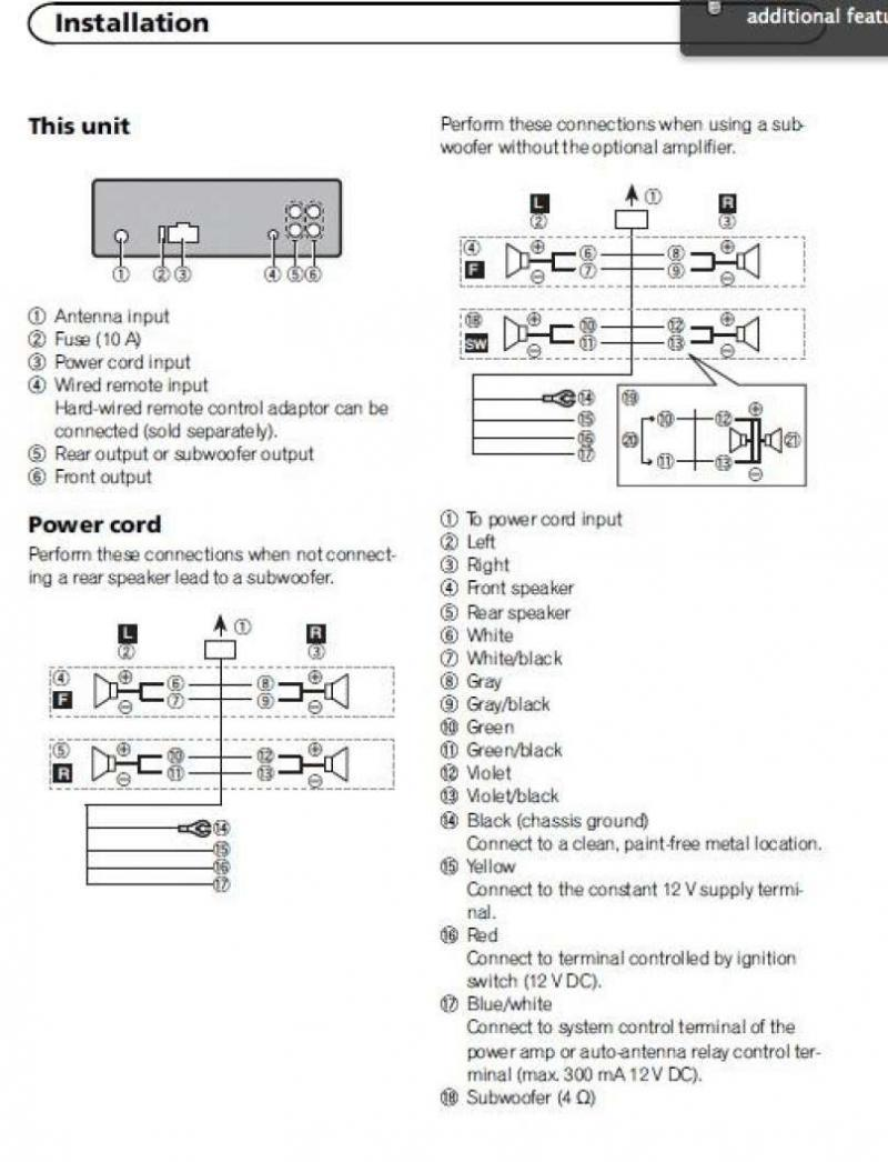 Harness Pioneer Wiring Diagram from static-cdn.imageservice.cloud