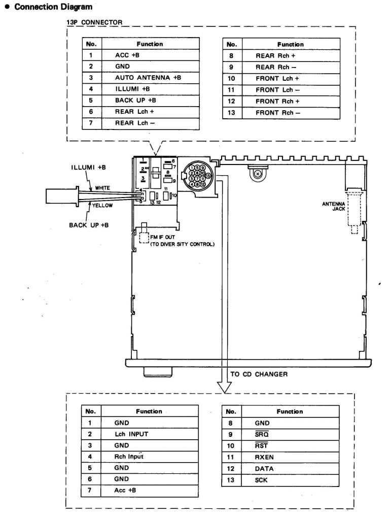 Sps Audiovox Wiring Diagram