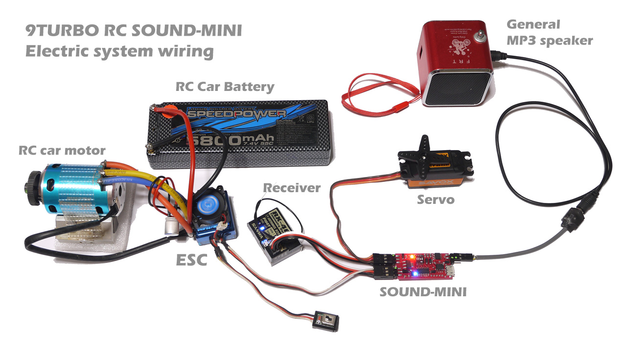 Excellent Wrg 7265 Car Receiver Wiring Diagram Wiring Cloud Loplapiotaidewilluminateatxorg