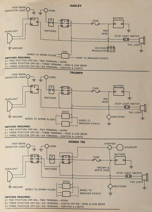 ok_1383] dual plug shovelhead wiring diagram free diagram  tool unre bedr nful gho vira mohammedshrine librar wiring 101